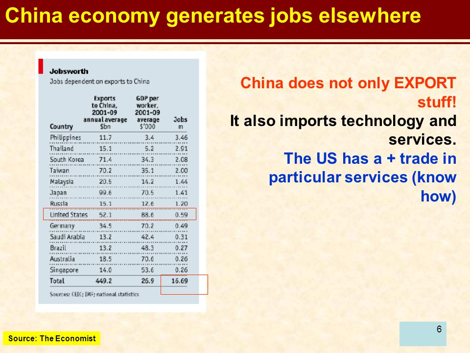 China economy generates jobs elsewhere