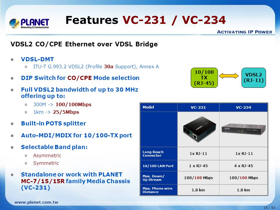 Features VC-231 / VC-234 VDSL2 CO/CPE Ethernet over VDSL Bridge