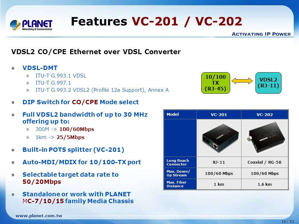 Features VC-201 / VC-202 VDSL2 CO/CPE Ethernet over VDSL Converter