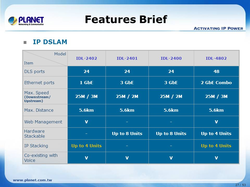 Features Brief IP DSLAM DLS ports 24 48 Ethernet ports 1 GbE 3 GbE