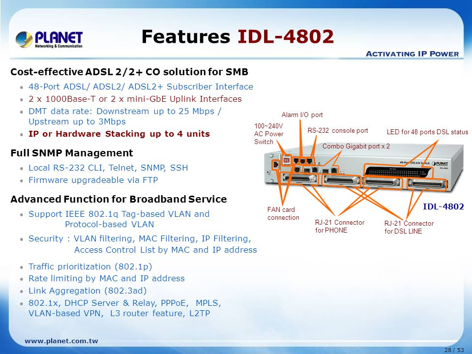 Features IDL-4802 Cost-effective ADSL 2/2+ CO solution for SMB