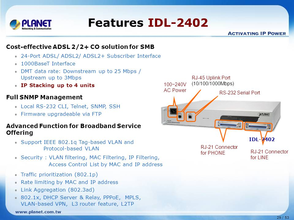Features IDL-2402 Cost-effective ADSL 2/2+ CO solution for SMB