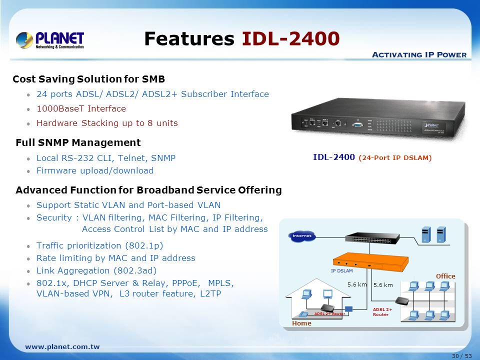 Features IDL-2400 Cost Saving Solution for SMB Full SNMP Management