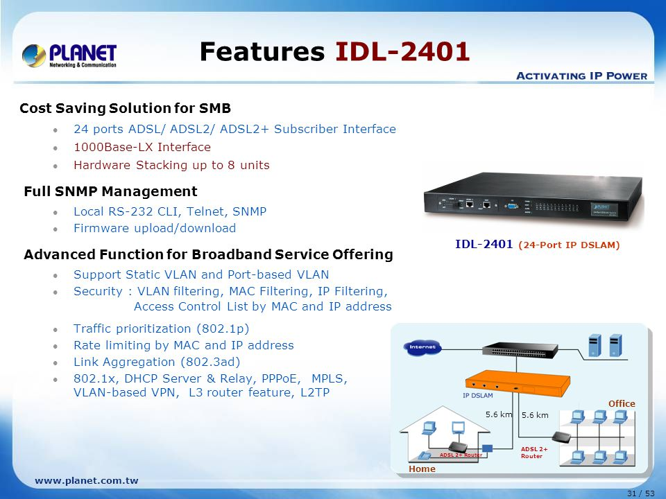 Features IDL-2401 Cost Saving Solution for SMB Full SNMP Management