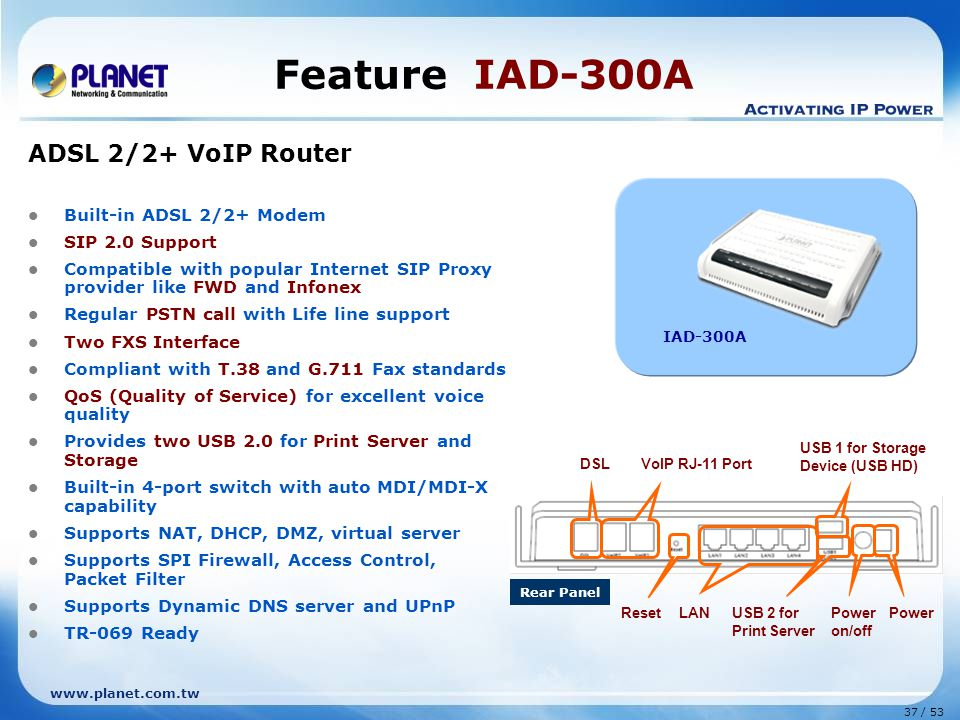Feature IAD-300A ADSL 2/2+ VoIP Router Built-in ADSL 2/2+ Modem