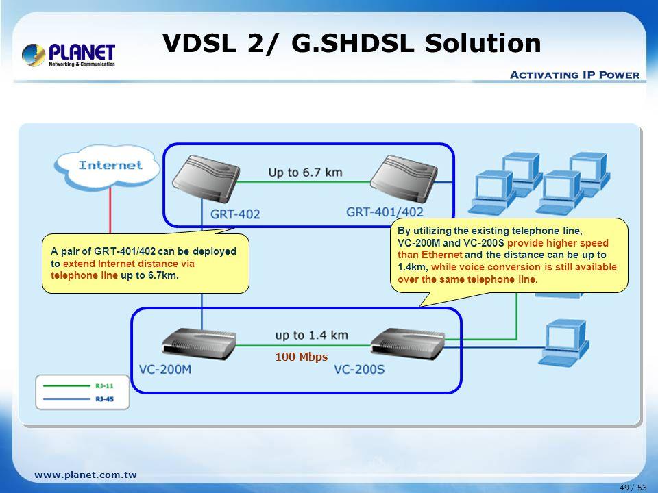 VDSL 2/ G.SHDSL Solution 100 Mbps