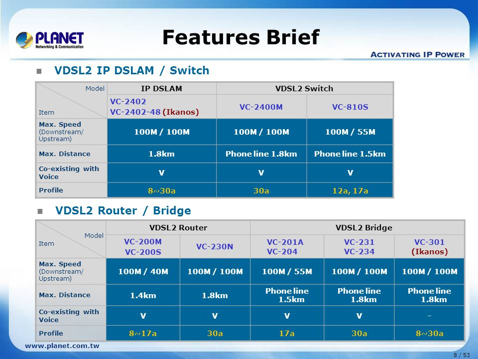 Features Brief VDSL2 IP DSLAM / Switch VDSL2 Router / Bridge IP DSLAM