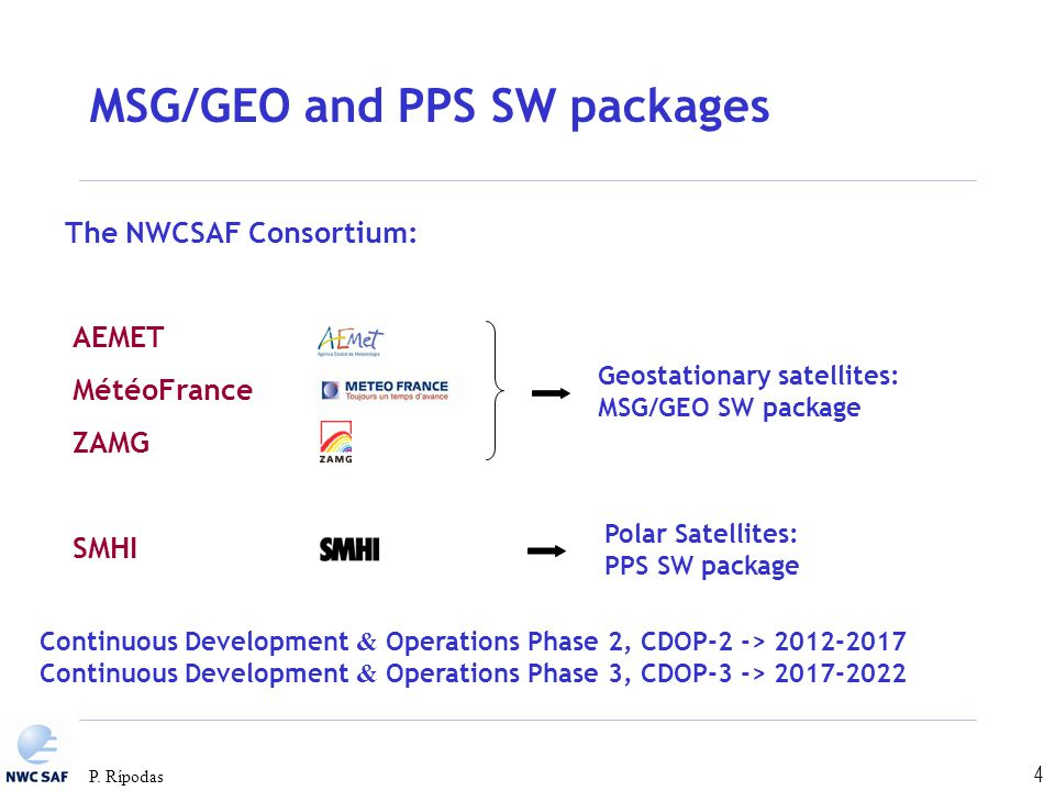 MSG/GEO and PPS SW packages