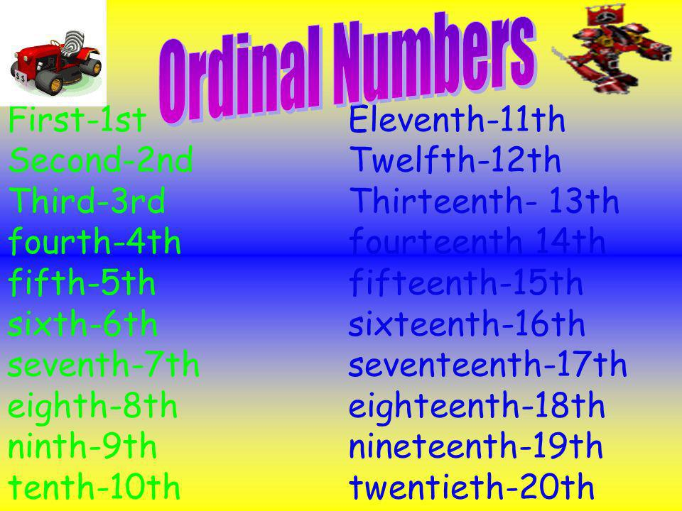 Ordinal Numbers First-1st. Second-2nd. Third-3rd. fourth-4th. fifth-5th. sixth-6th. seventh-7th.