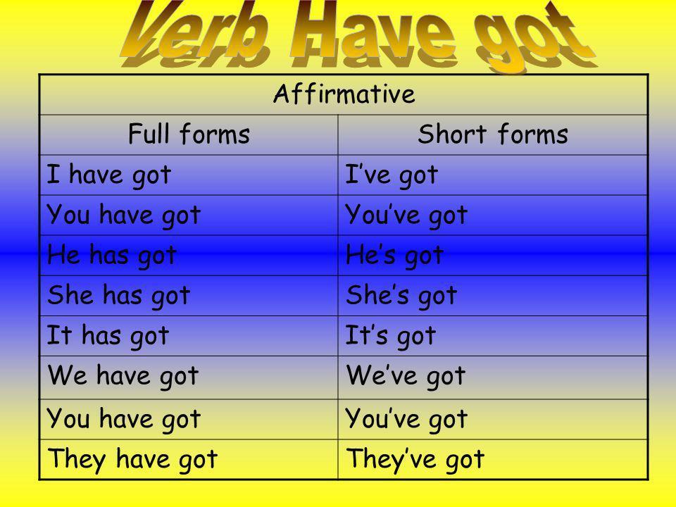 Verb Have got Affirmative Full forms Short forms I have got I've got