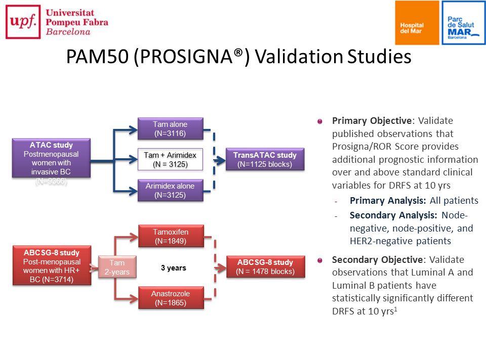 PAM50 (PROSIGNA®) Validation Studies