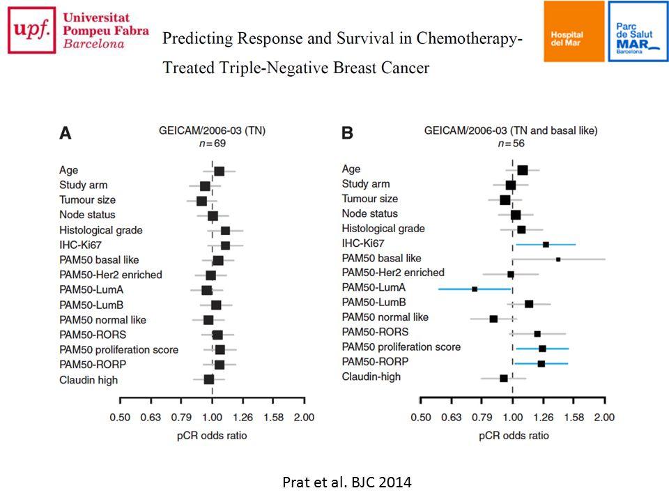Prat et al. BJC 2014