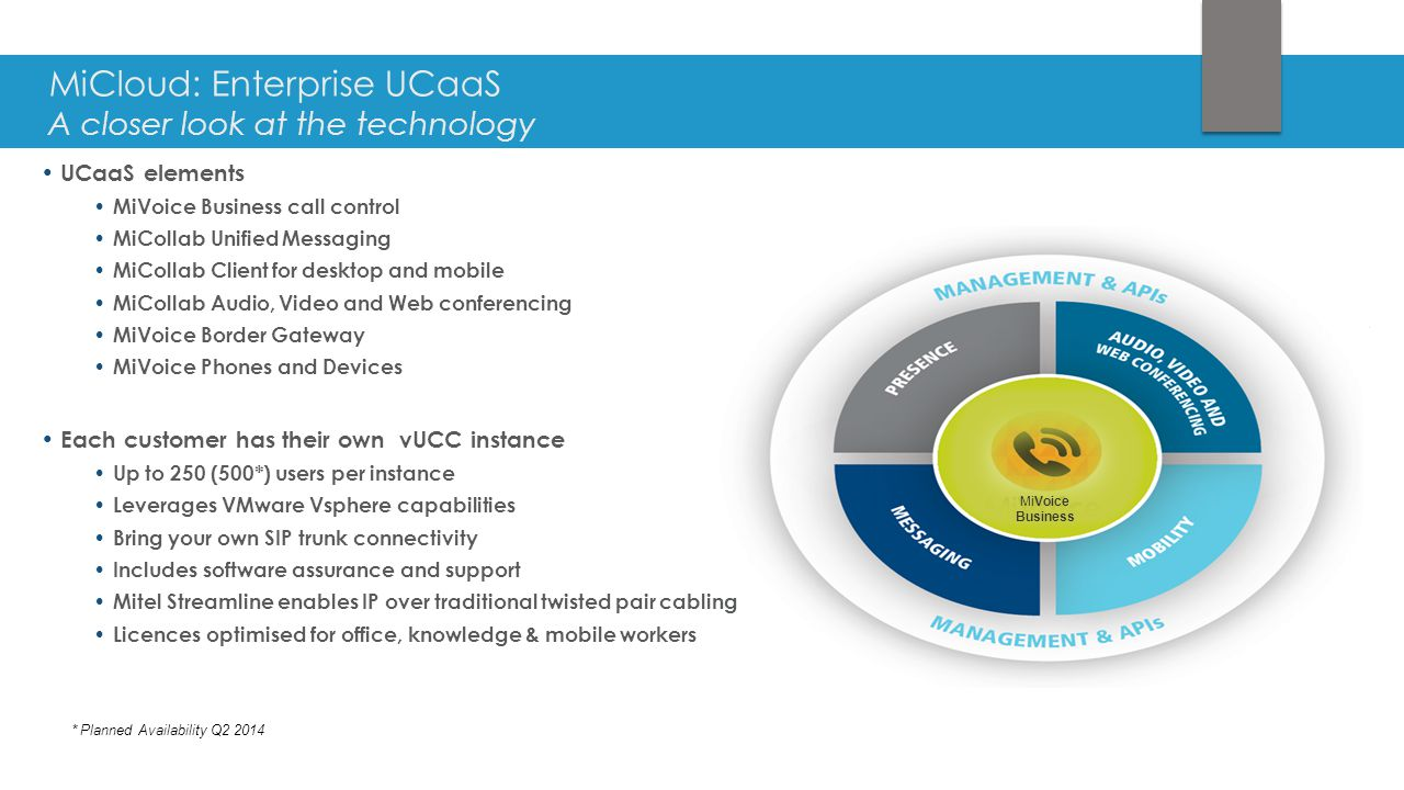 MiCloud: Enterprise UCaaS A closer look at the technology