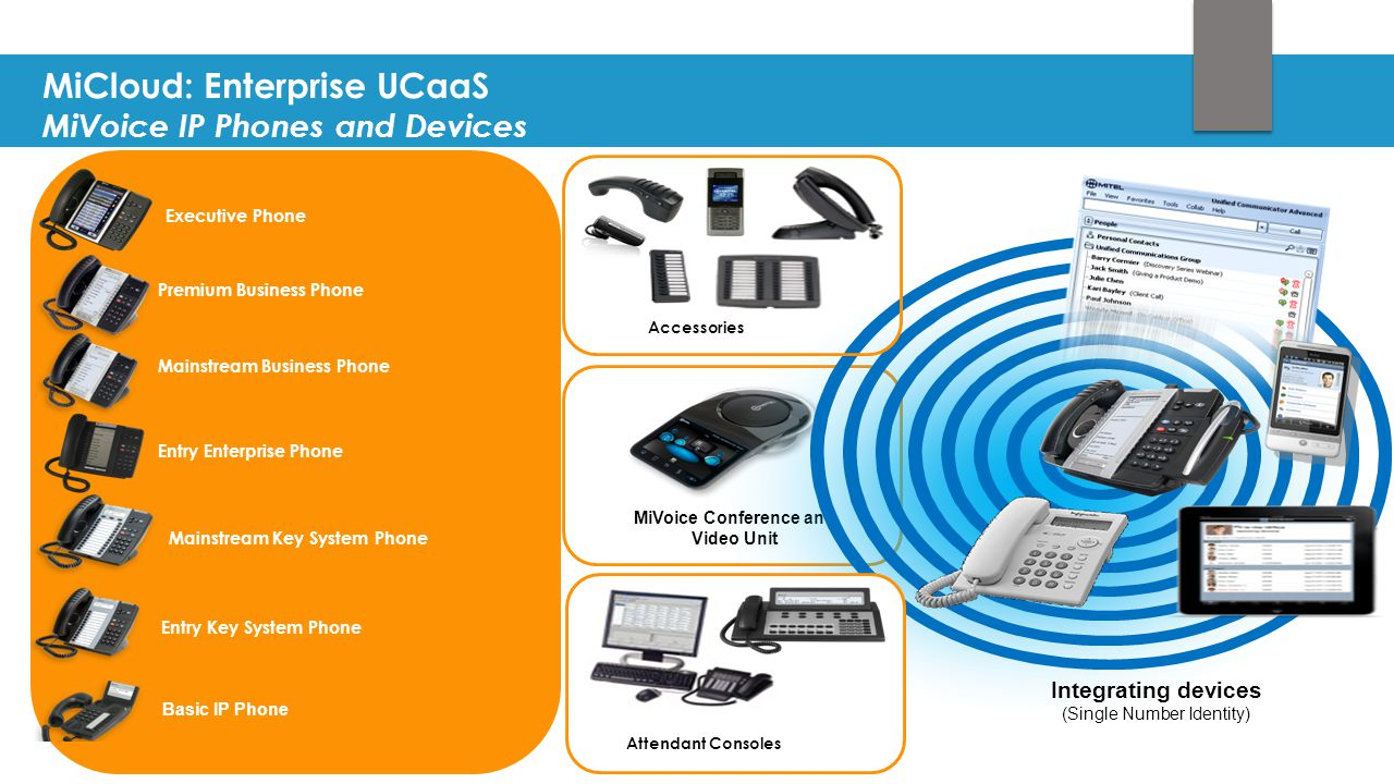 MiVoice Conference and Video Unit