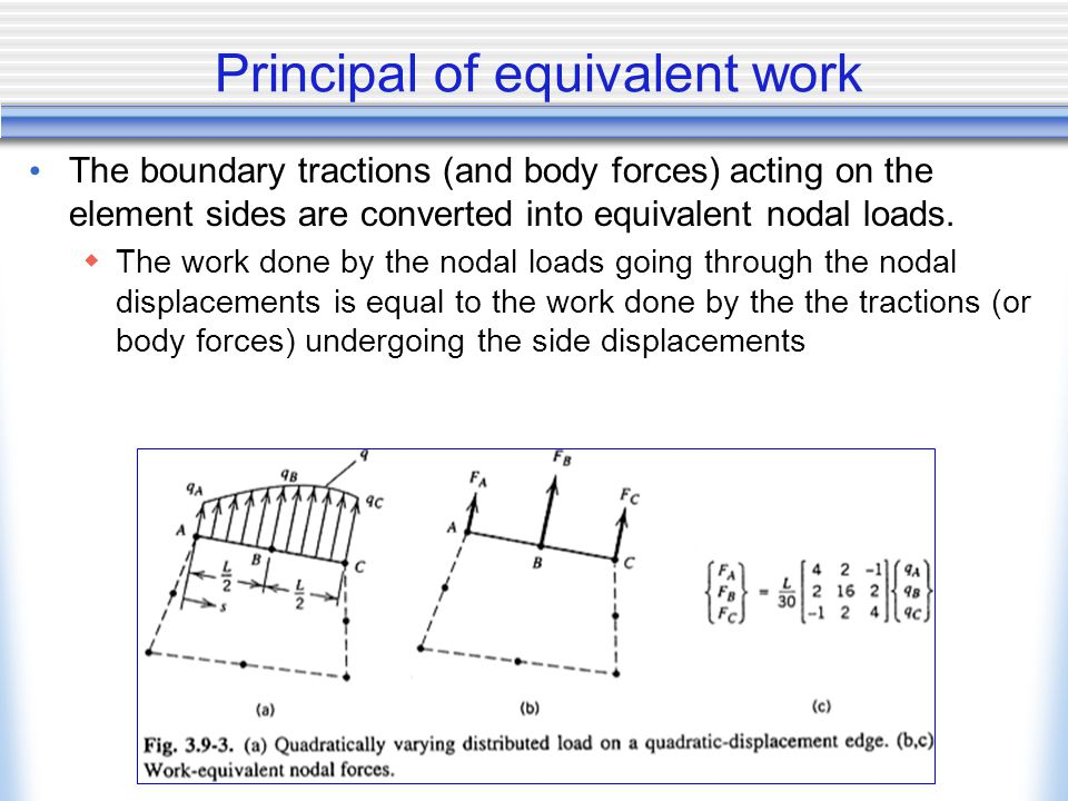 Principal of equivalent work