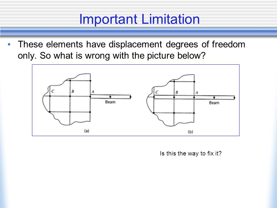 Important Limitation These elements have displacement degrees of freedom only. So what is wrong with the picture below