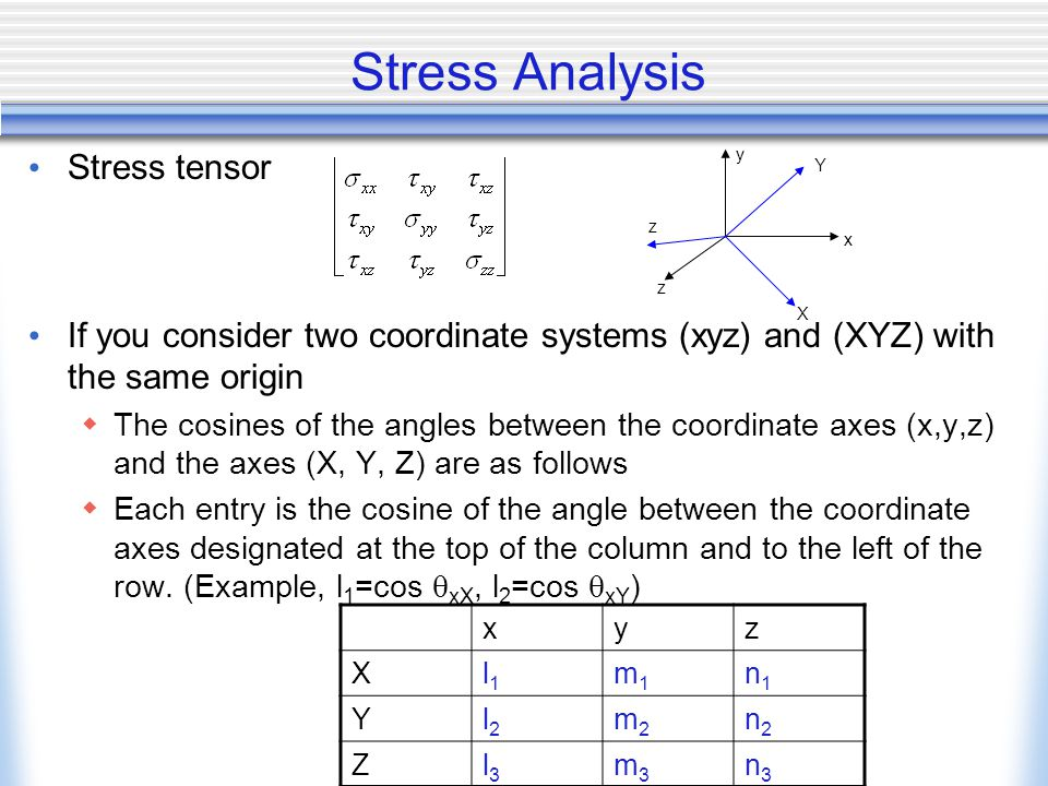 Stress Analysis Stress tensor