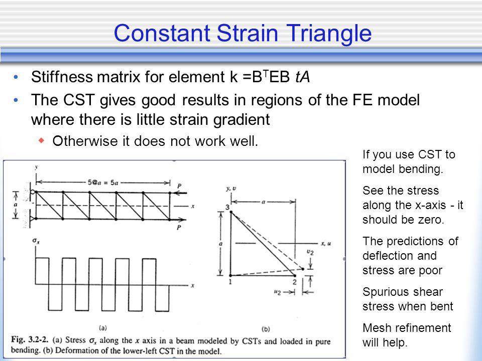 Constant Strain Triangle