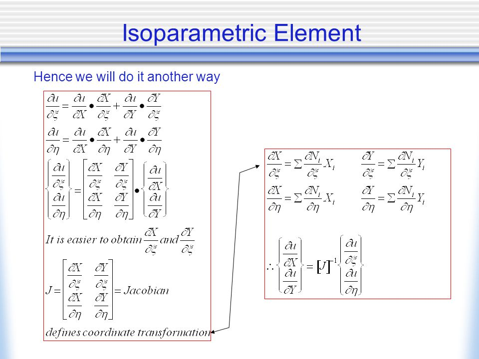 Isoparametric Element