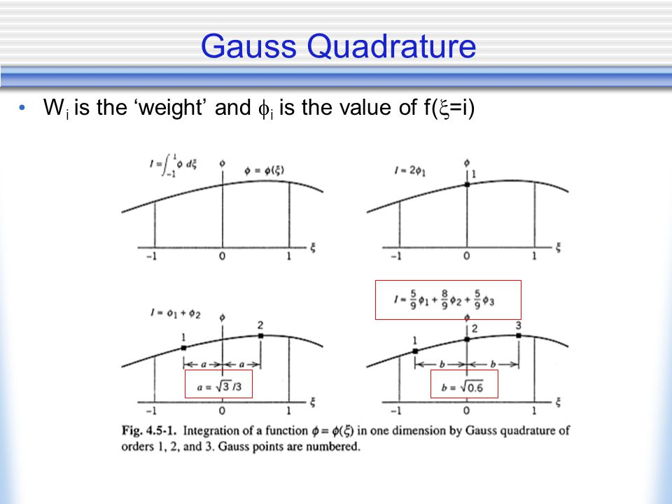 Gauss Quadrature Wi is the 'weight' and i is the value of f(=i)