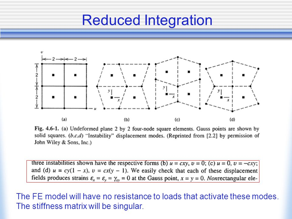 Reduced Integration The FE model will have no resistance to loads that activate these modes.