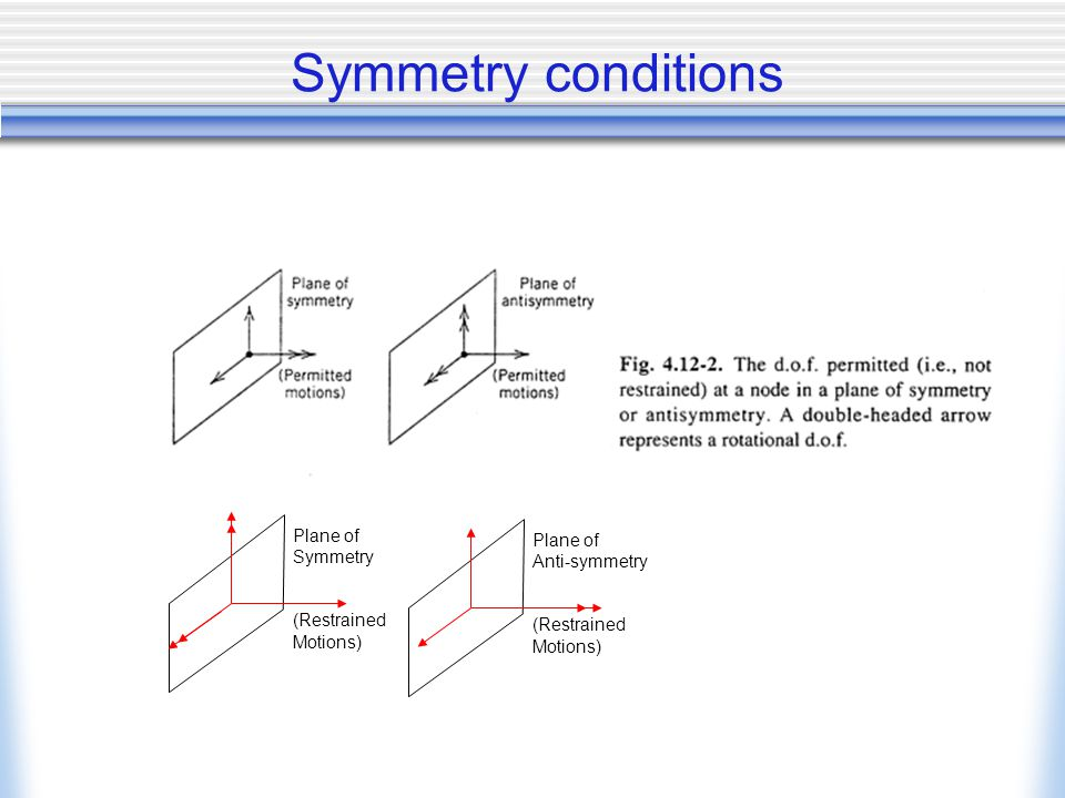 Symmetry conditions Plane of Symmetry Anti-symmetry (Restrained