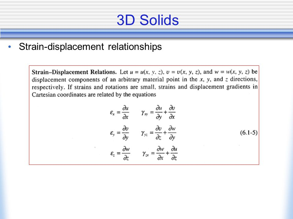 3D Solids Strain-displacement relationships