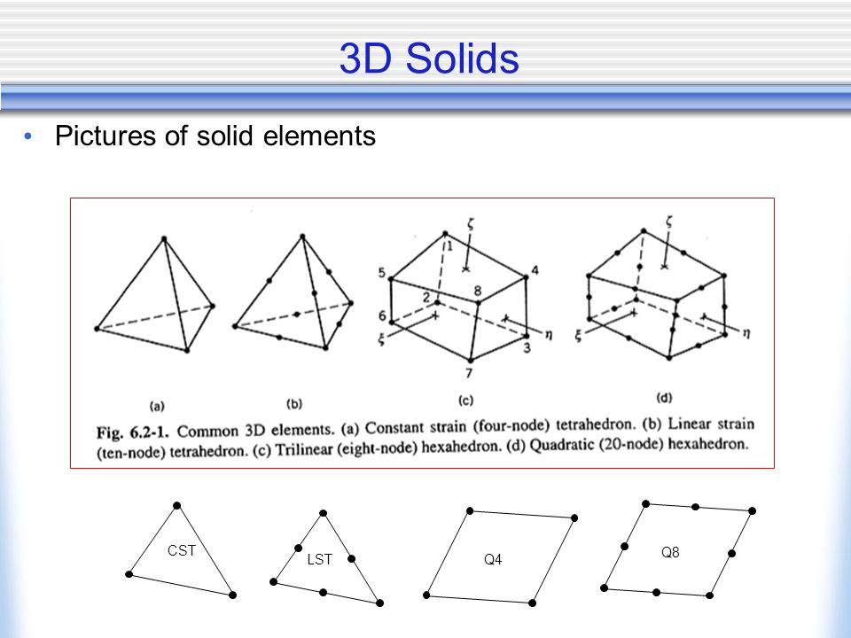 3D Solids Pictures of solid elements CST Q8 LST Q4