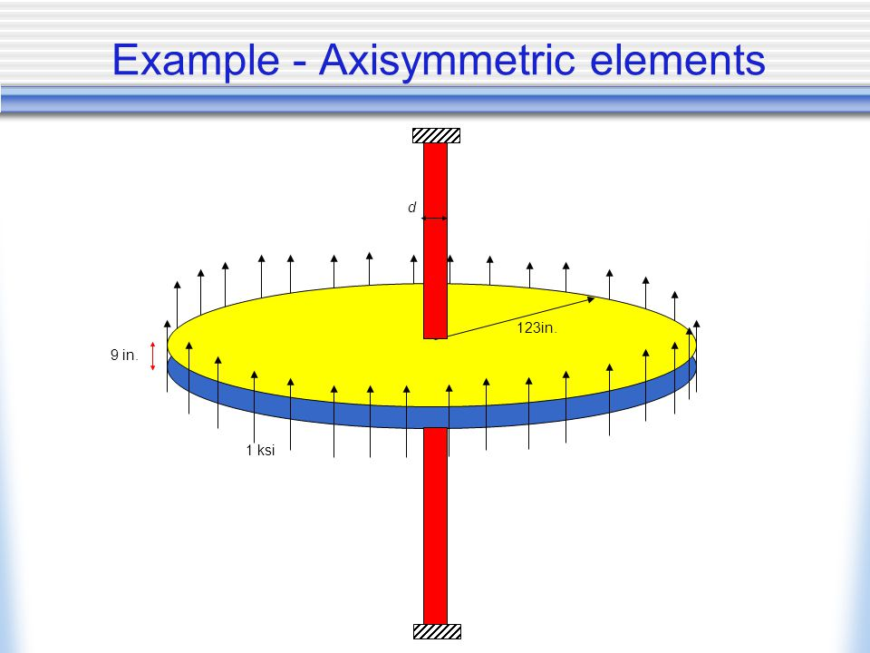 Example - Axisymmetric elements
