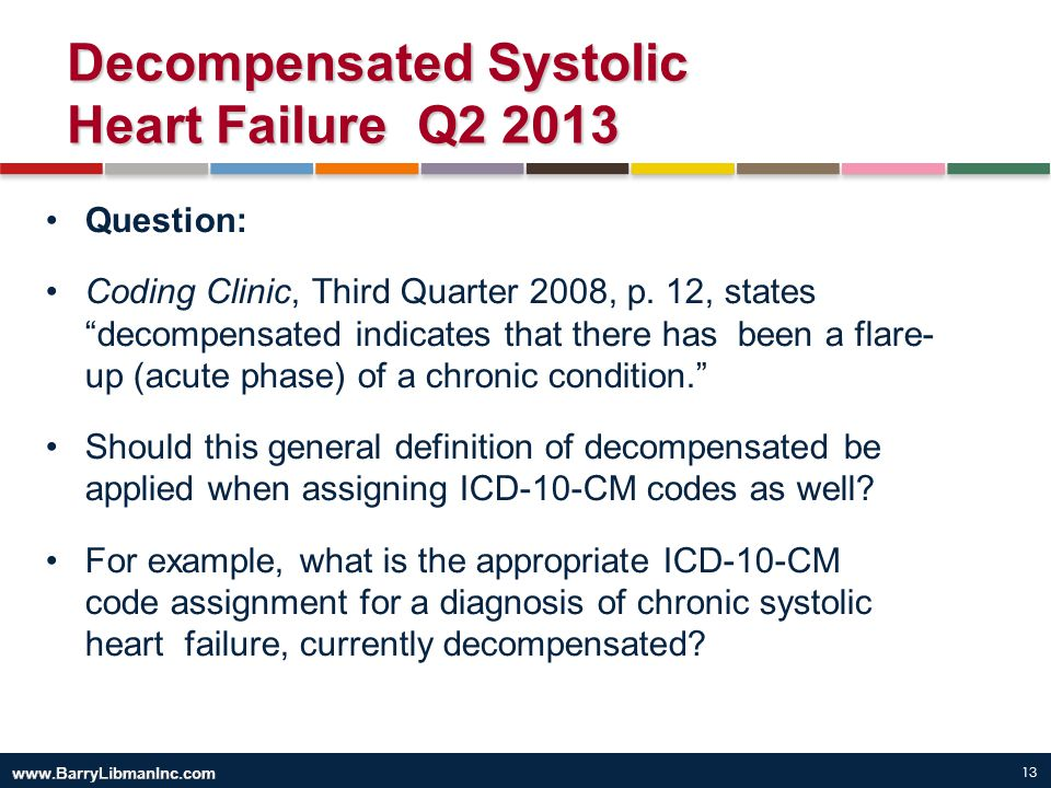 Decompensated Systolic Heart Failure Q2 2013