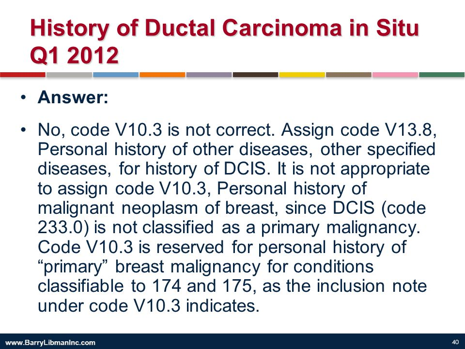 History of Ductal Carcinoma in Situ Q1 2012