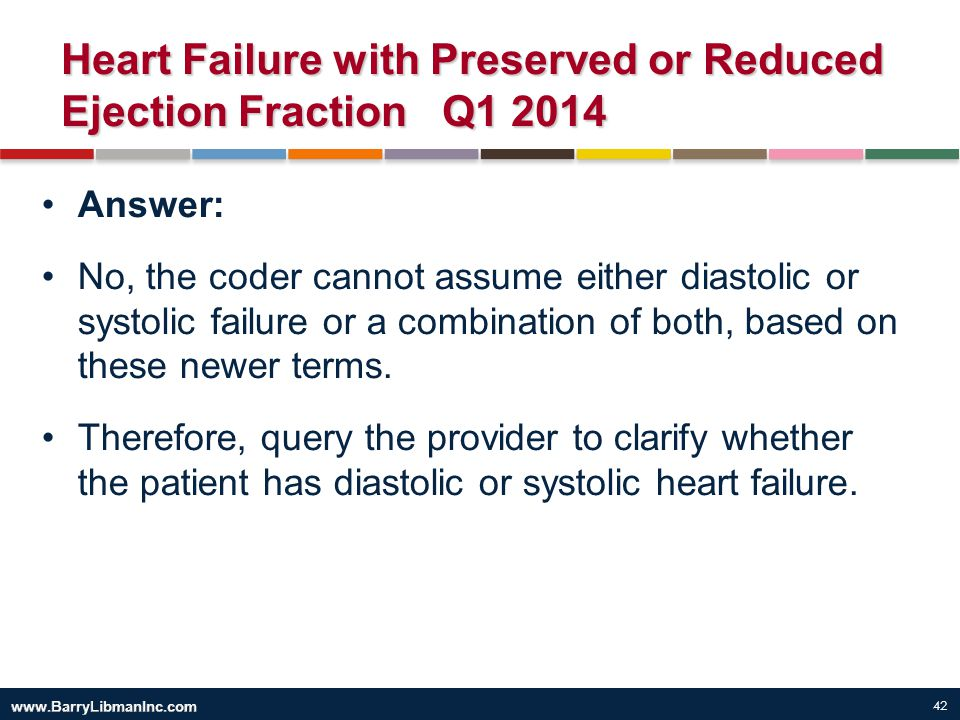 Heart Failure with Preserved or Reduced Ejection Fraction Q1 2014