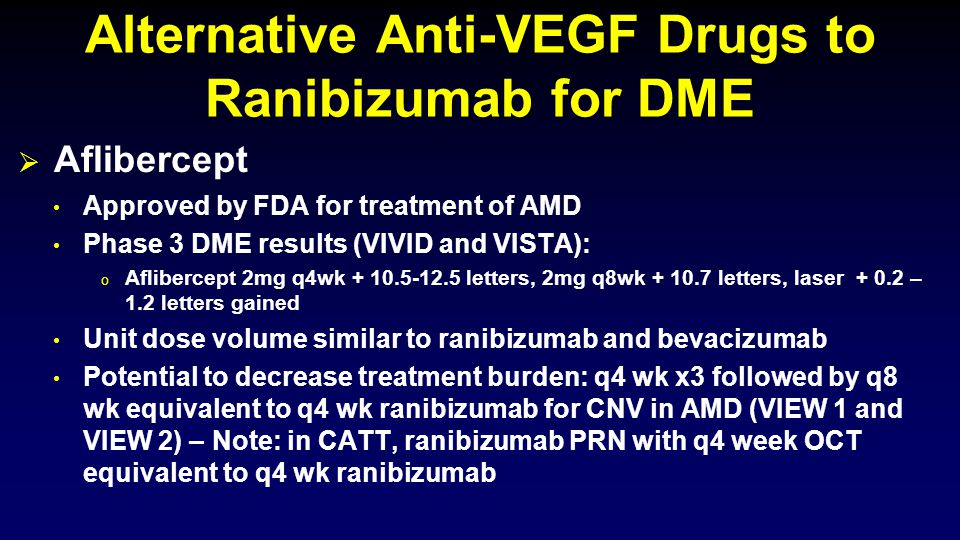 Alternative Anti-VEGF Drugs to Ranibizumab for DME
