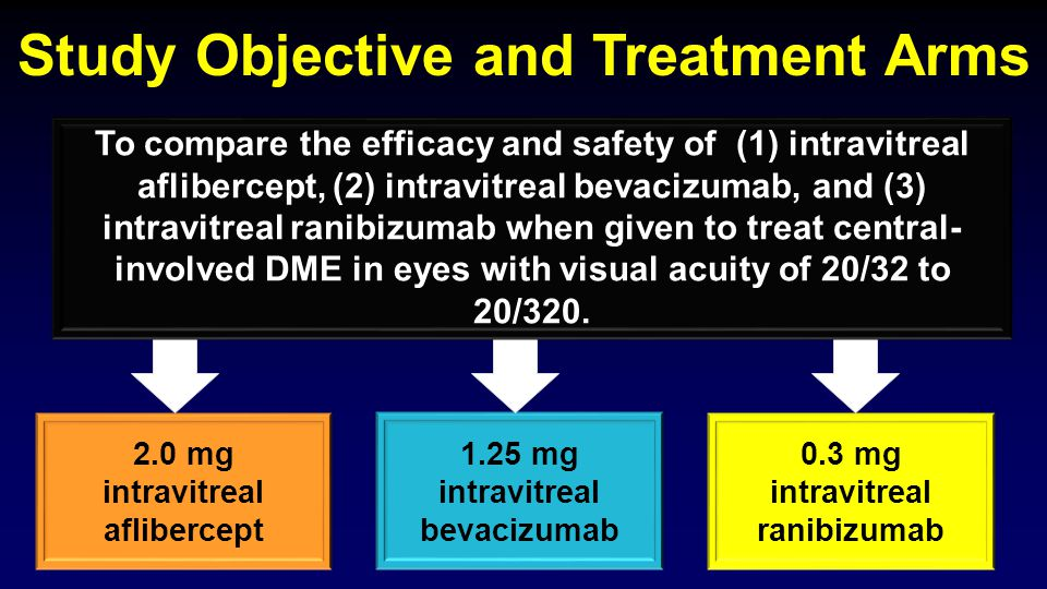 Study Objective and Treatment Arms