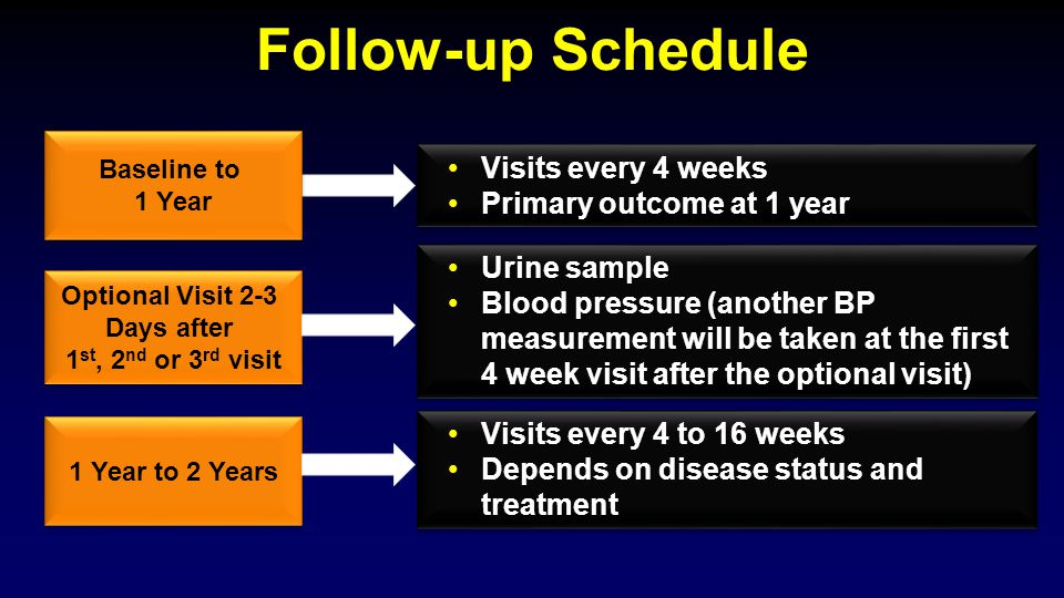 Follow-up Schedule Visits every 4 weeks Primary outcome at 1 year