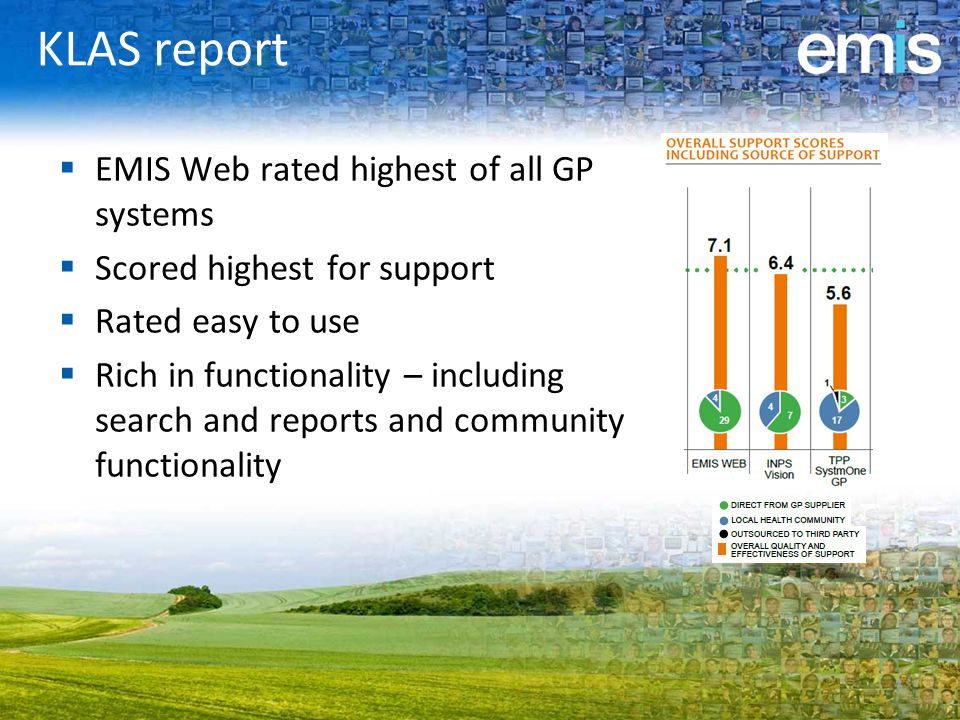 KLAS report EMIS Web rated highest of all GP systems