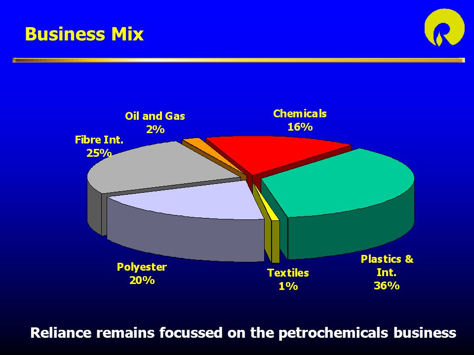 Reliance remains focussed on the petrochemicals business