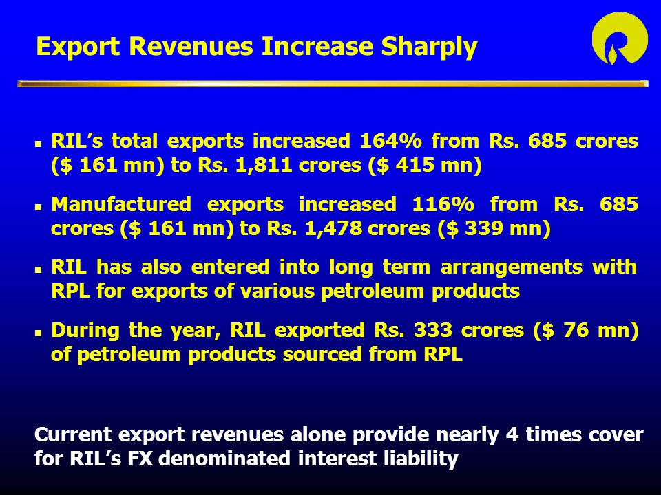 Export Revenues Increase Sharply