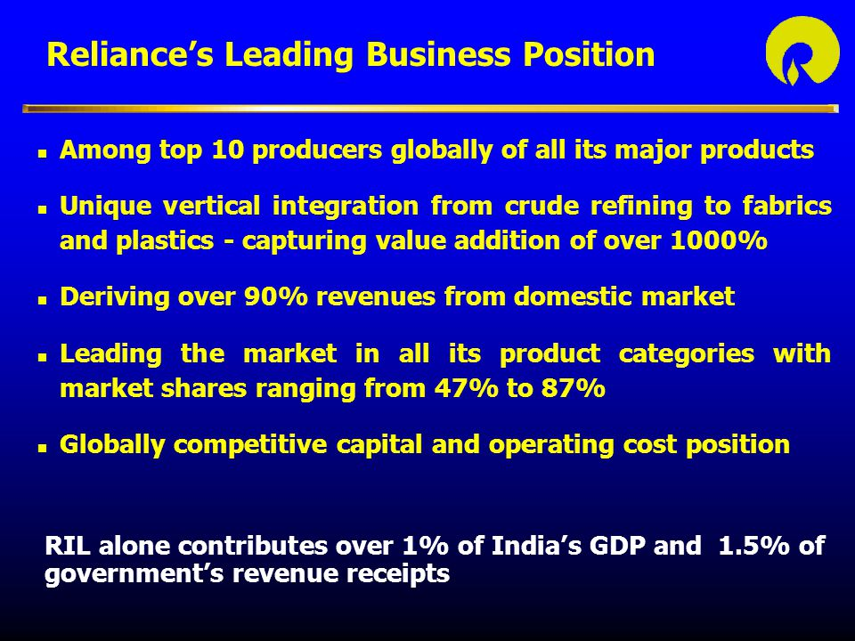 Reliance's Leading Business Position