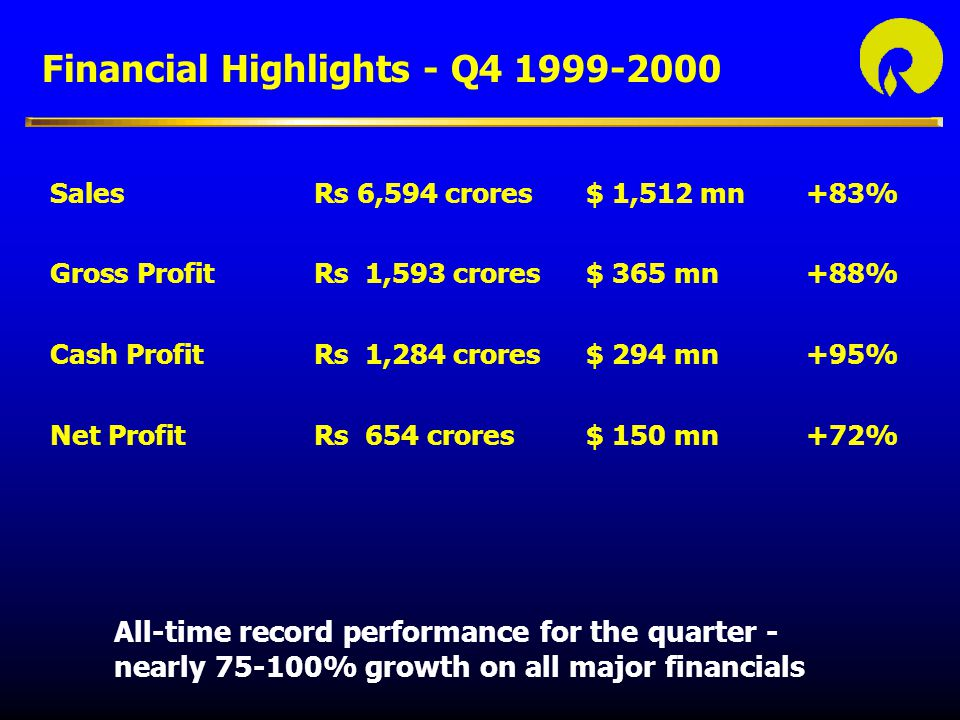 Financial Highlights - Q4 1999-2000