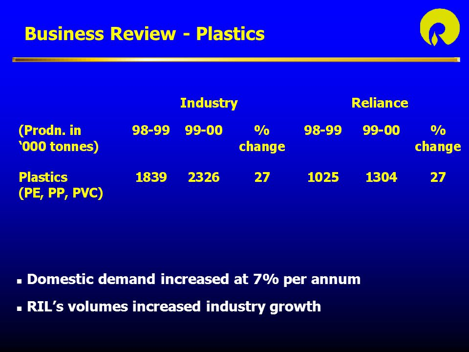 Business Review - Plastics