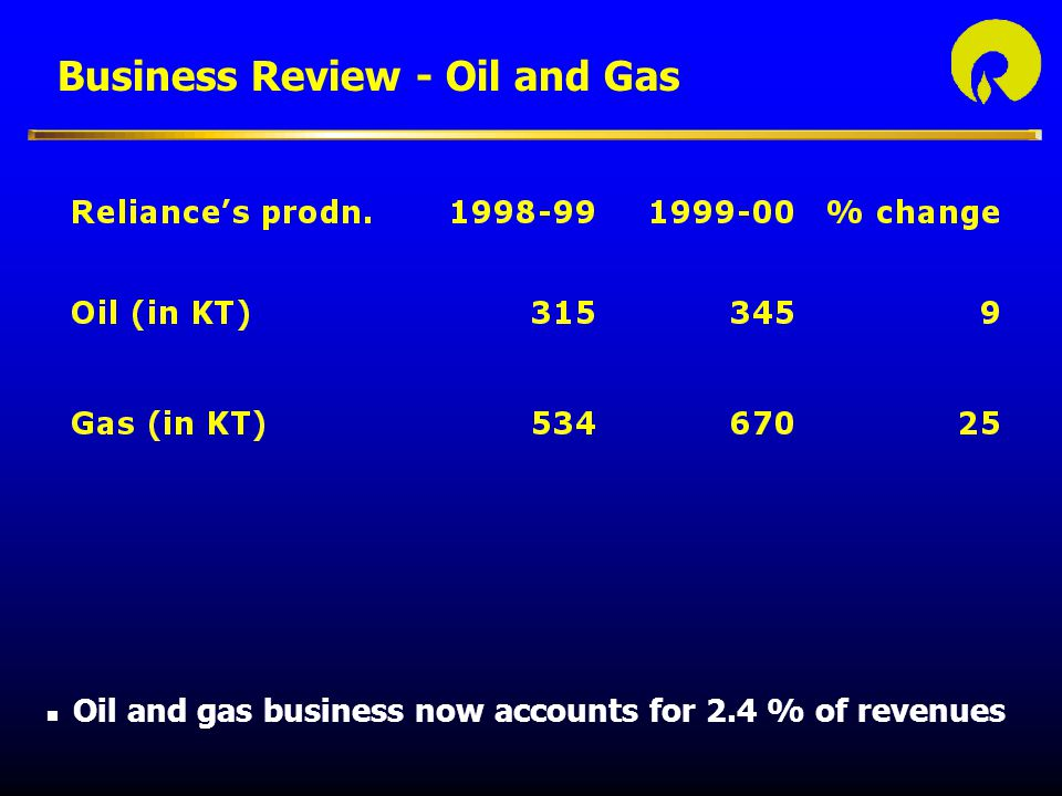 Business Review - Oil and Gas