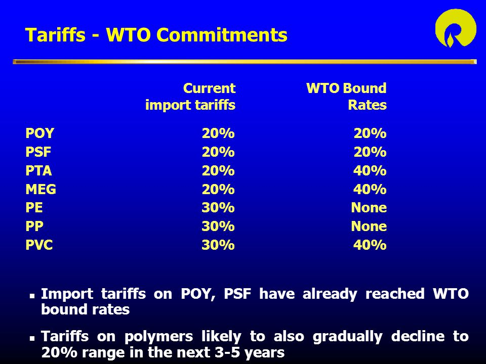 Tariffs - WTO Commitments