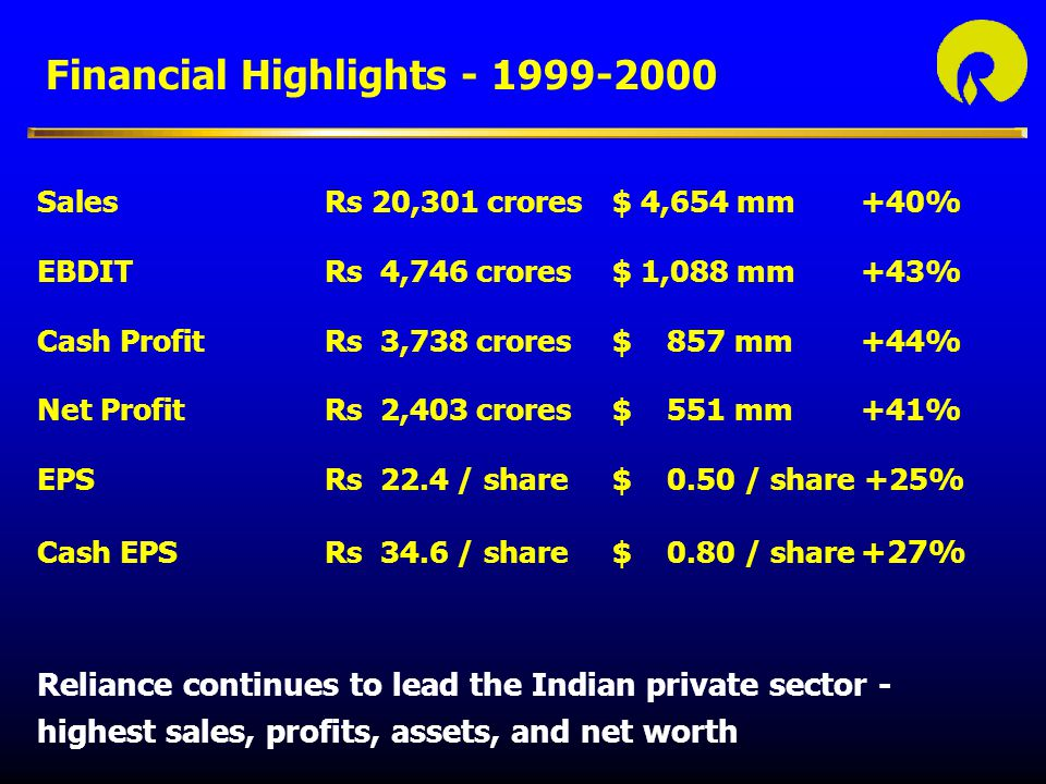 Financial Highlights - 1999-2000