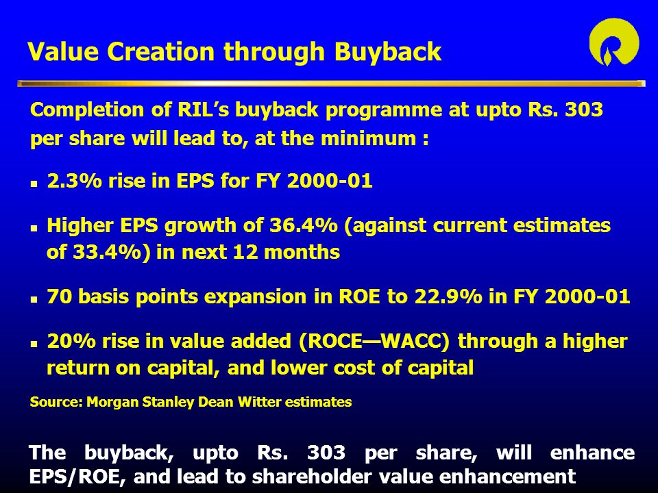 Value Creation through Buyback