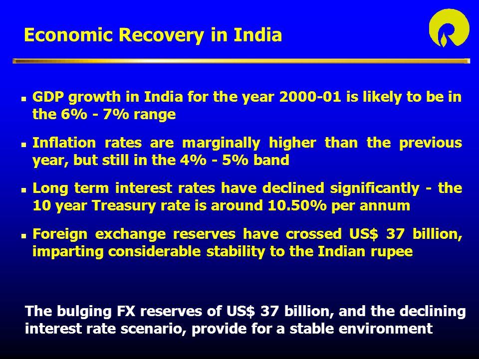 Economic Recovery in India