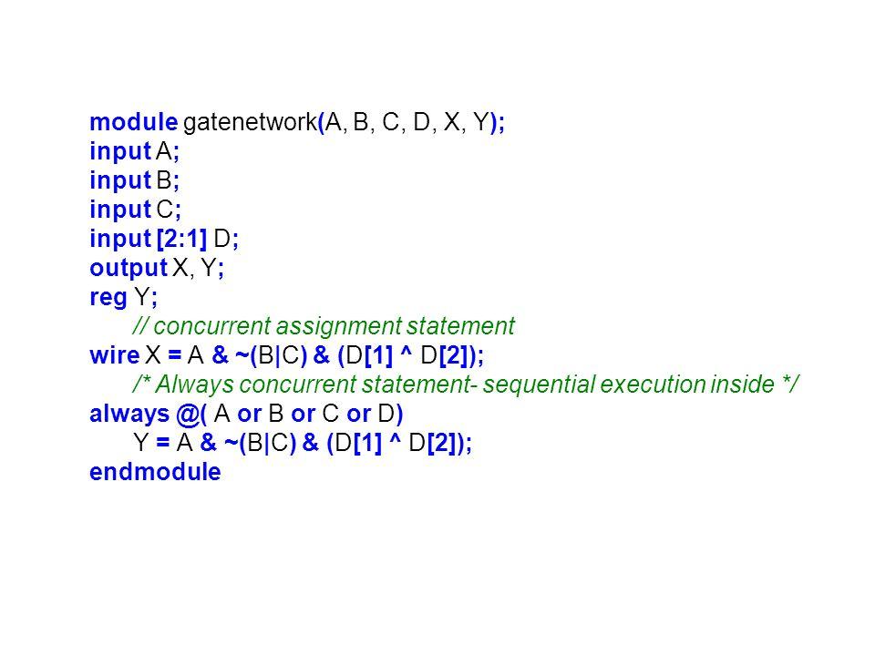 module gatenetwork(A, B, C, D, X, Y);