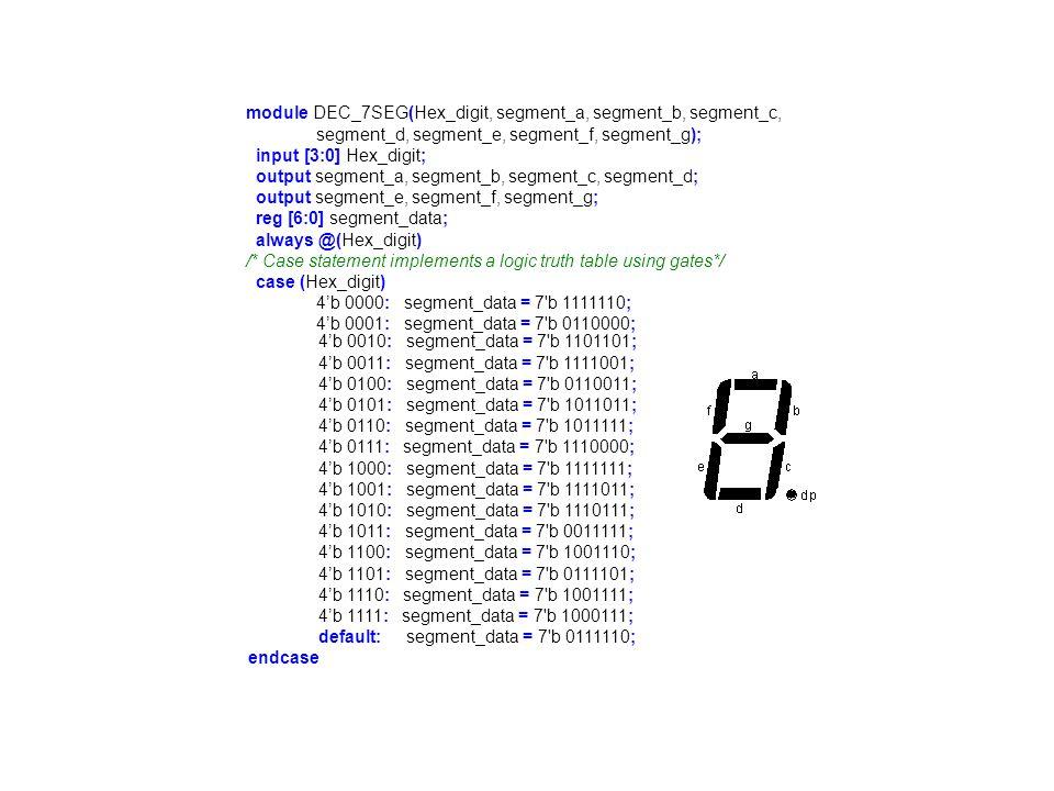 module DEC_7SEG(Hex_digit, segment_a, segment_b, segment_c,
