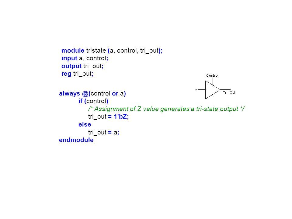 module tristate (a, control, tri_out); input a, control;