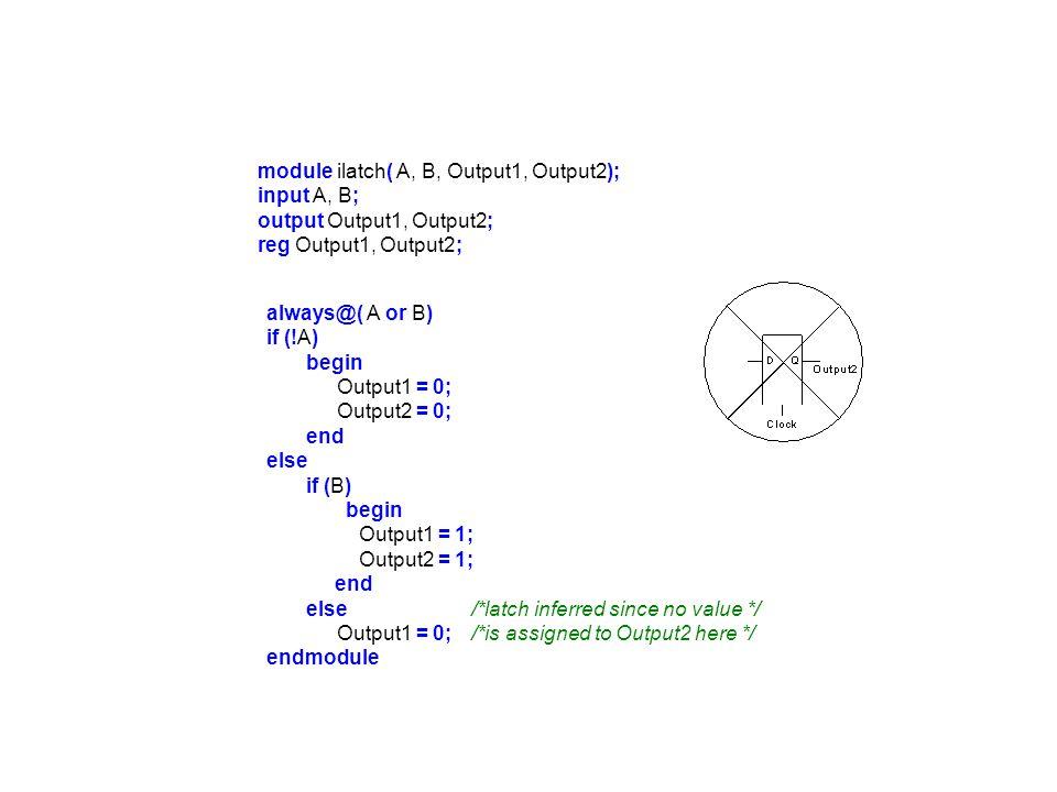 module ilatch( A, B, Output1, Output2);